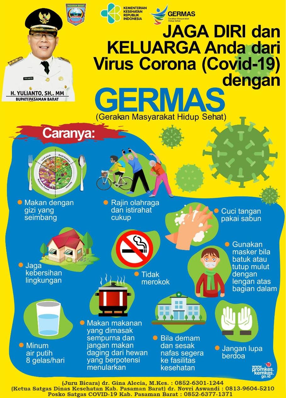 Jaga Diri dan Keluarga Anda dari Virus Corona (Covid-19) dengan Germas - (Ada 1 foto)