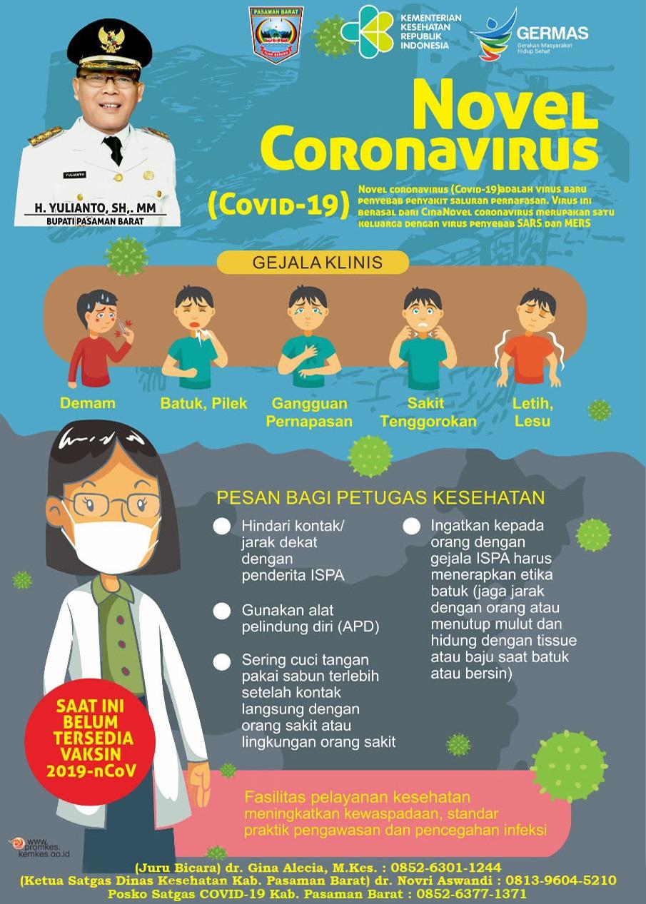 Kenali Gejala Klinis COVID-19, Ini Pesan Bagi Petugas Kesehatan - (Ada 1 foto)